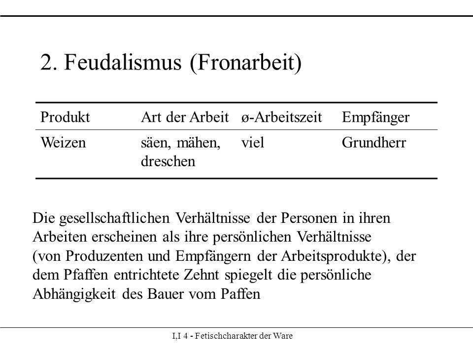 2. Feudalismus (Fronarbeit)