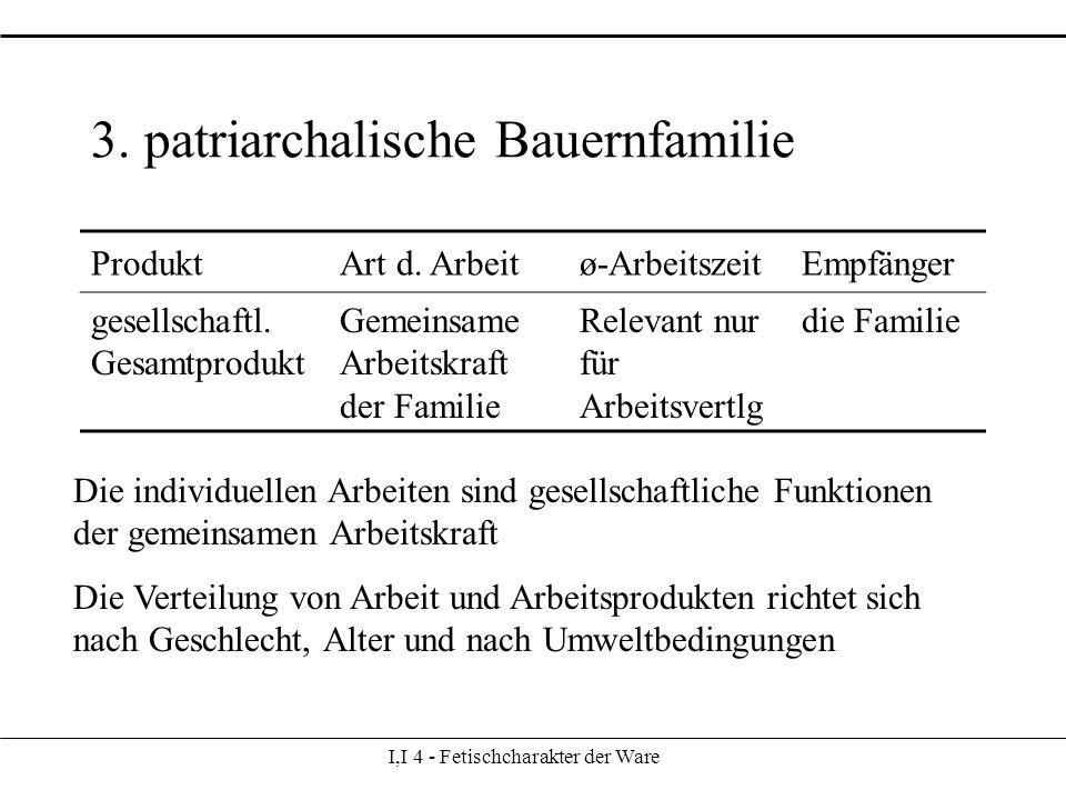 3. patriarchalische Bauernfamilie