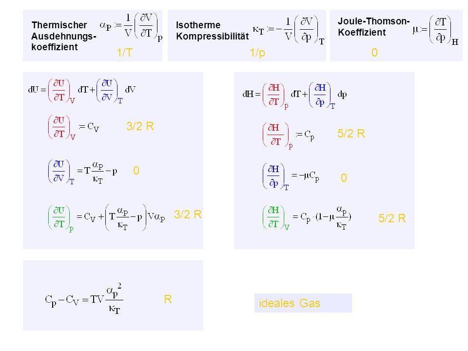 1/T 1/p 3/2 R 5/2 R 3/2 R 5/2 R R ideales Gas Thermischer Ausdehnungs-