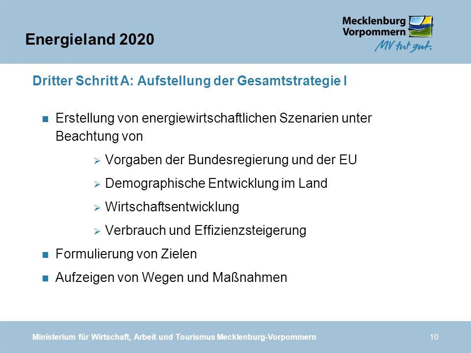Energieland 2020 Dritter Schritt A: Aufstellung der Gesamtstrategie I