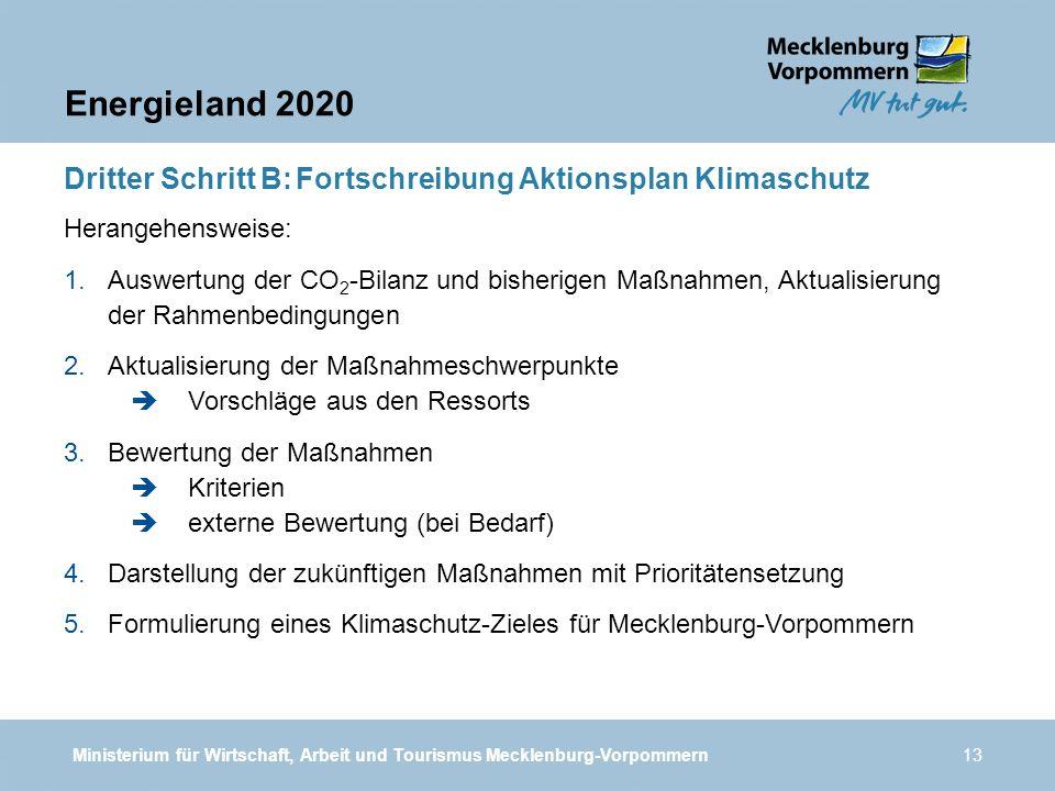 Energieland 2020 Dritter Schritt B: Fortschreibung Aktionsplan Klimaschutz. Herangehensweise: