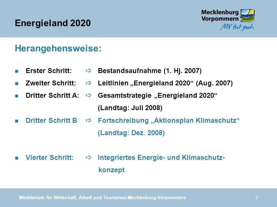 Energieland 2020 Herangehensweise: