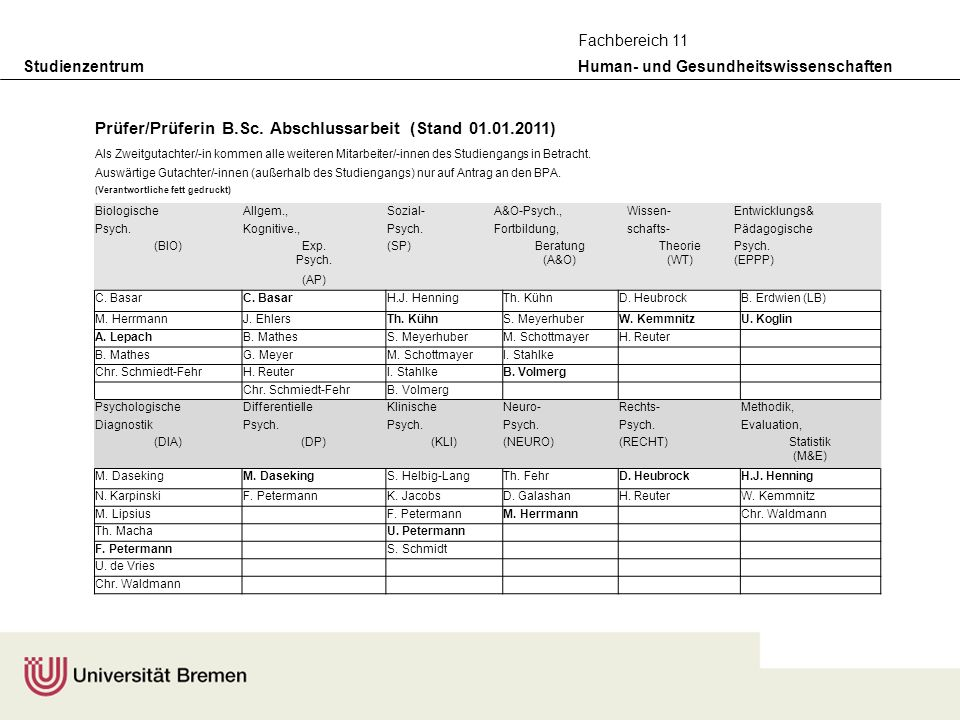 Prüfer/Prüferin B.Sc. Abschlussarbeit (Stand 01.01.2011)
