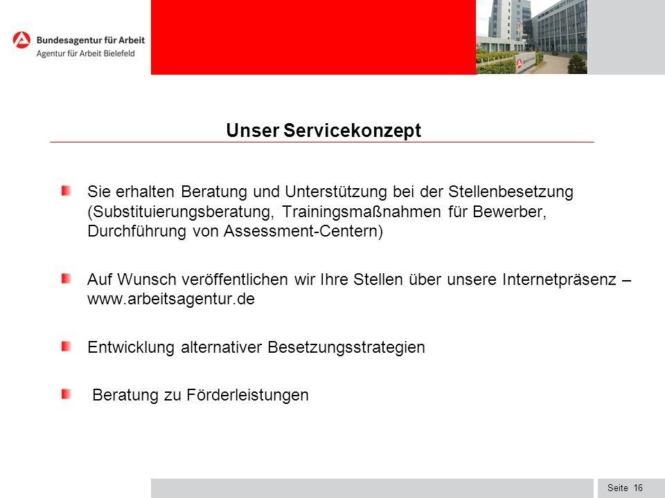 Unser Servicekonzept