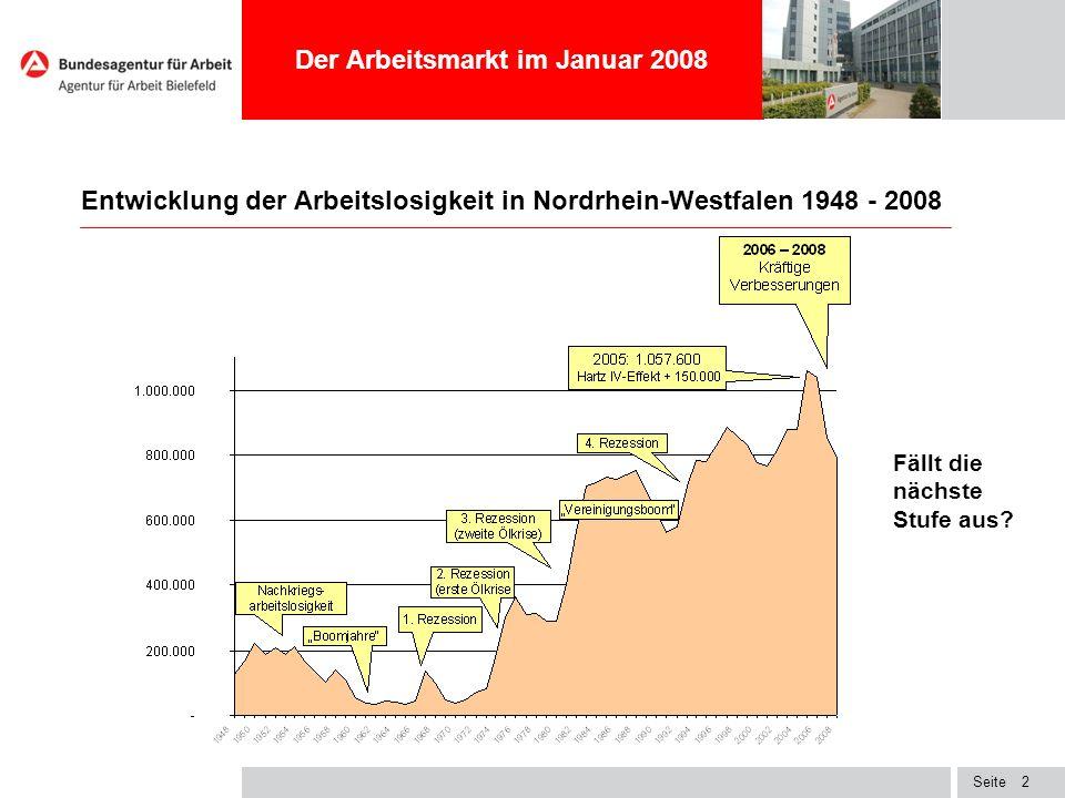 Entwicklung der Arbeitslosigkeit in Nordrhein-Westfalen 1948 - 2008