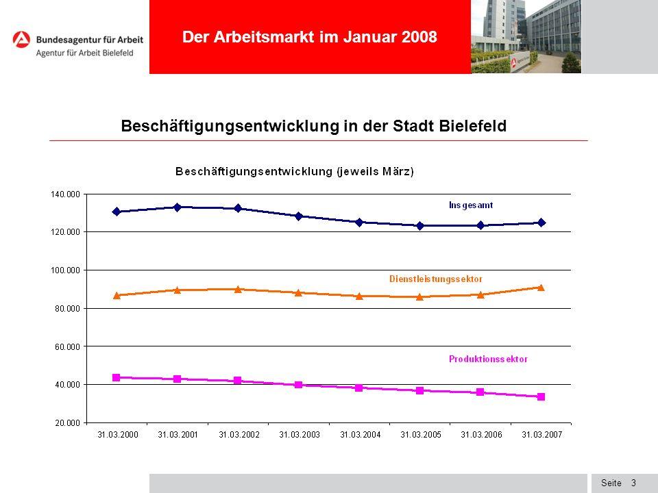 Beschäftigungsentwicklung in der Stadt Bielefeld