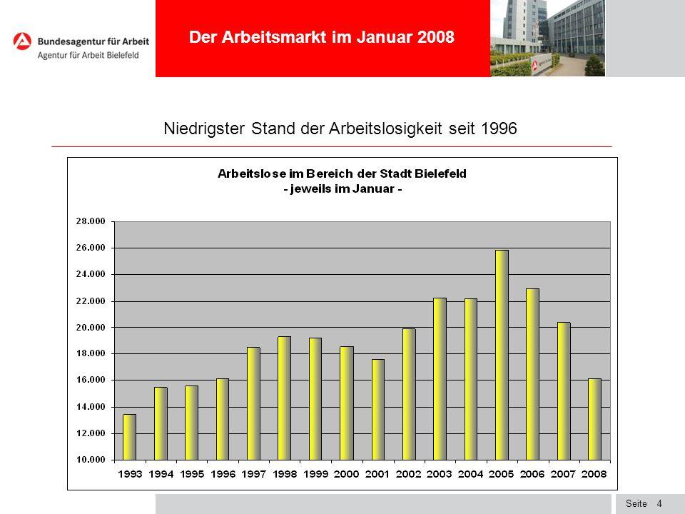 Niedrigster Stand der Arbeitslosigkeit seit 1996