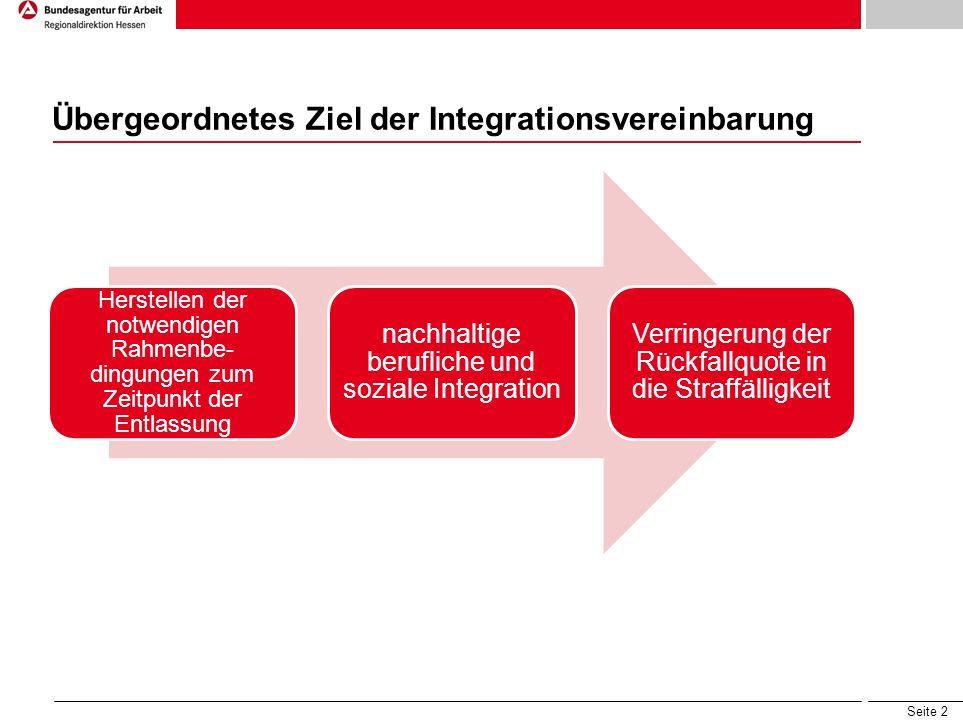 Übergeordnetes Ziel der Integrationsvereinbarung