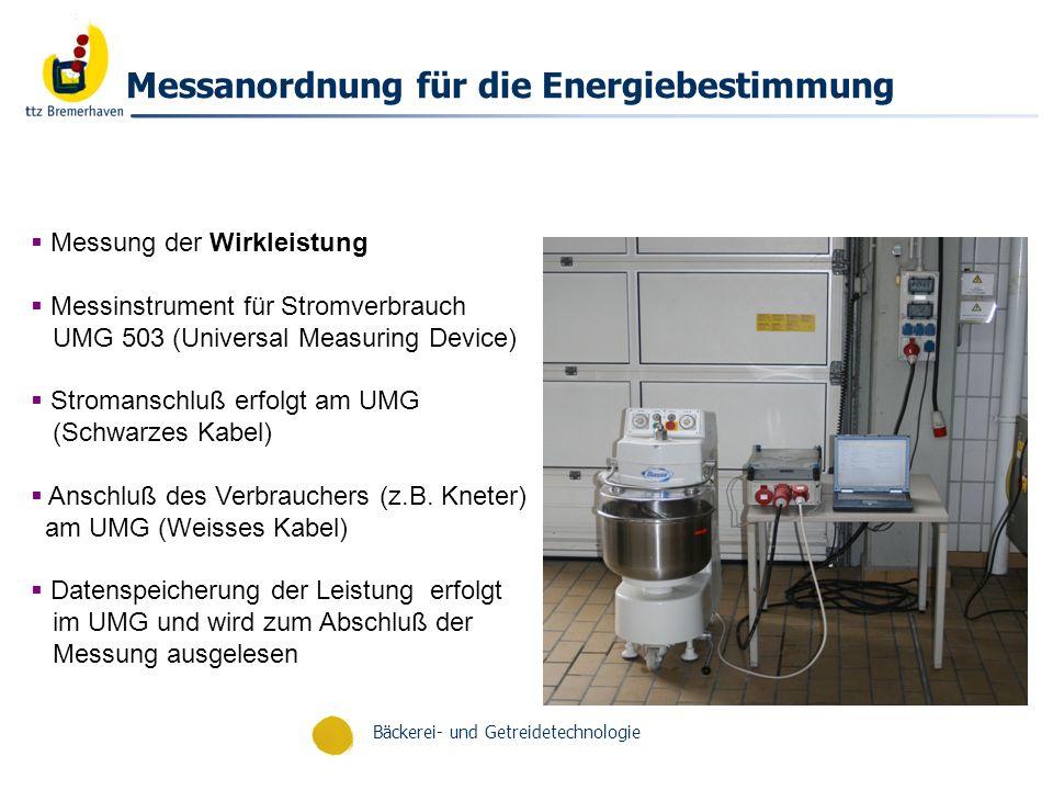 Messanordnung für die Energiebestimmung