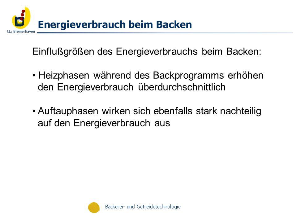 Energieverbrauch beim Backen