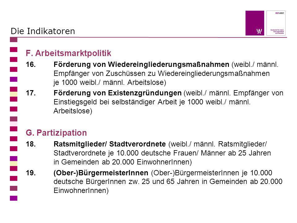 F. Arbeitsmarktpolitik