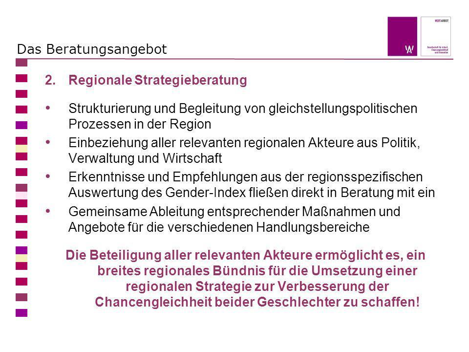 Das Beratungsangebot 2. Regionale Strategieberatung. Strukturierung und Begleitung von gleichstellungspolitischen Prozessen in der Region.