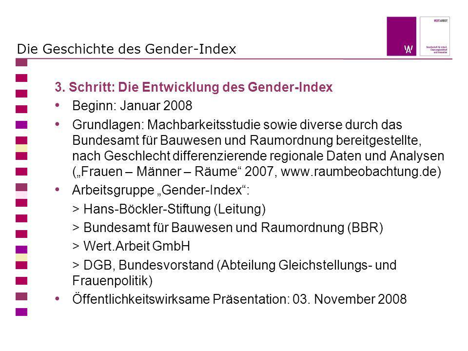 Die Geschichte des Gender-Index