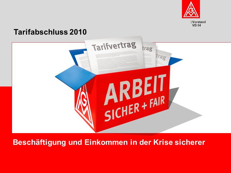 Arbeit sicher und fair Jobpaket 2010