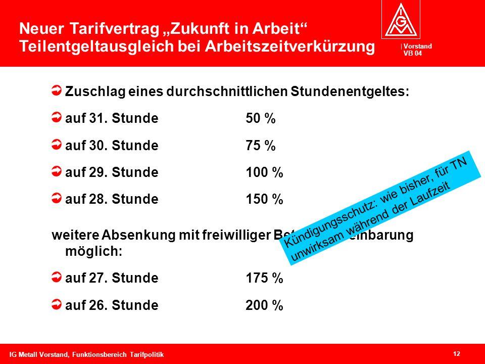 """Neuer Tarifvertrag """"Zukunft in Arbeit Teilentgeltausgleich bei Arbeitszeitverkürzung"""