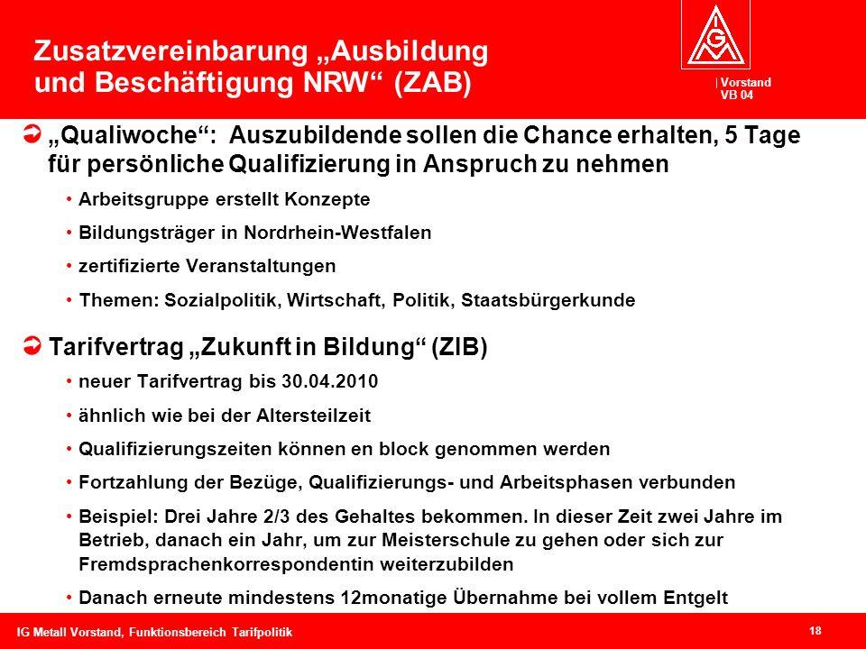 """Zusatzvereinbarung """"Ausbildung und Beschäftigung NRW (ZAB)"""