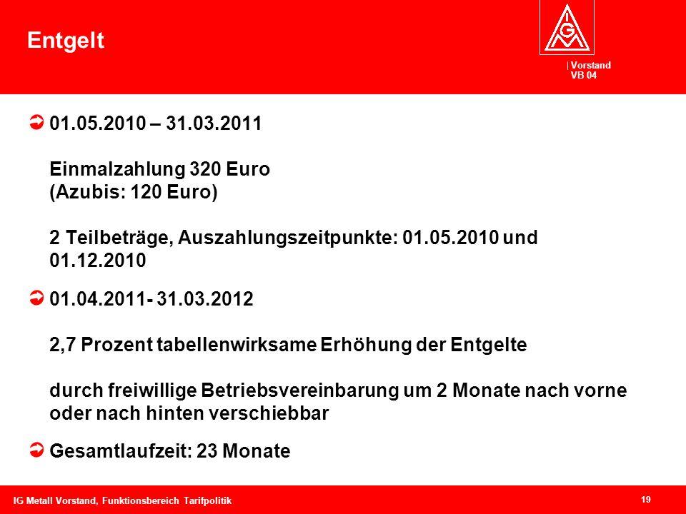 Entgelt 01.05.2010 – 31.03.2011 Einmalzahlung 320 Euro (Azubis: 120 Euro) 2 Teilbeträge, Auszahlungszeitpunkte: 01.05.2010 und 01.12.2010.