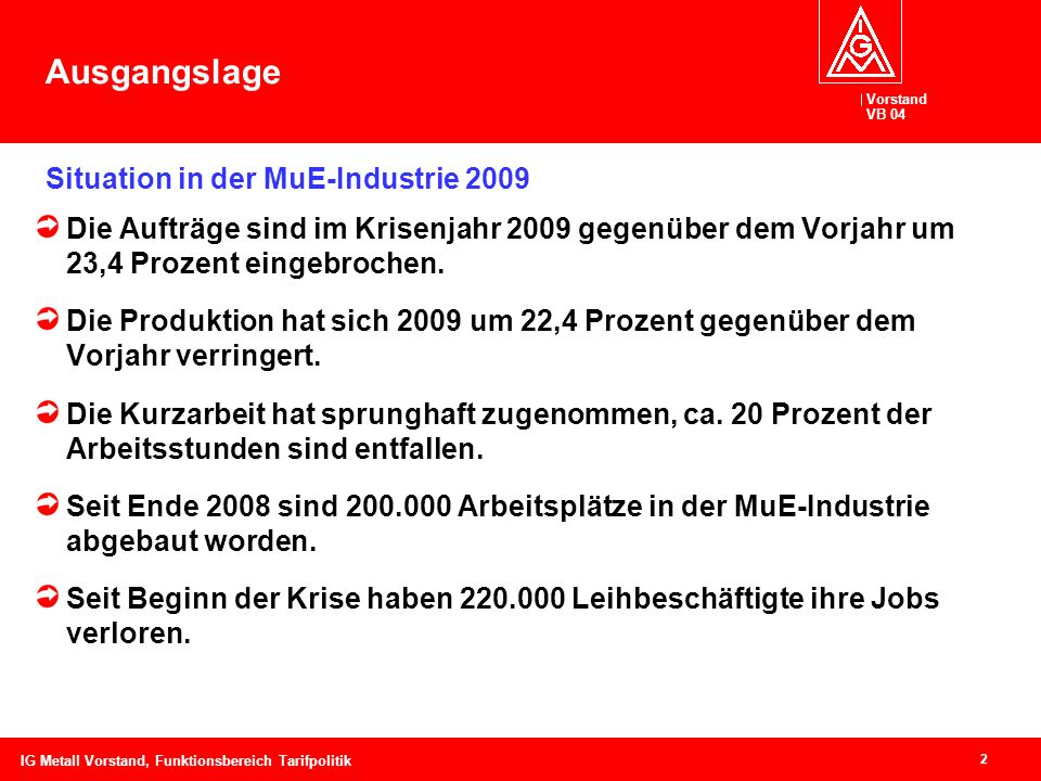 Ausgangslage Situation in der MuE-Industrie 2009