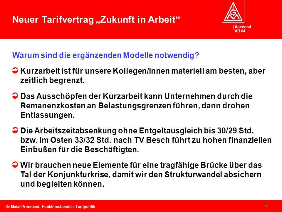 """Neuer Tarifvertrag """"Zukunft in Arbeit"""