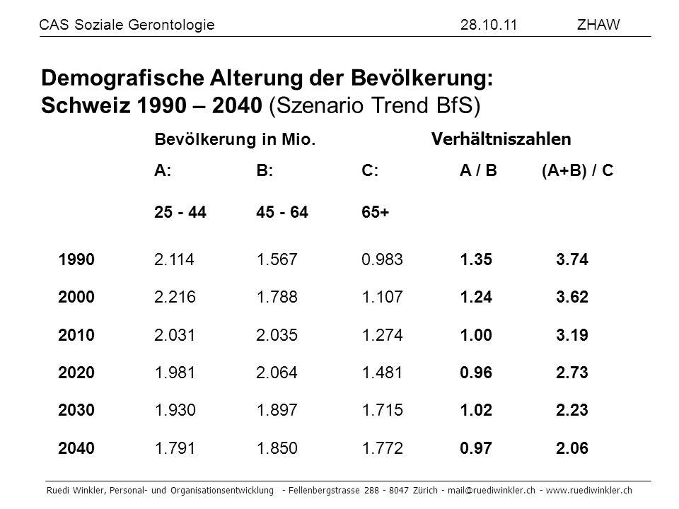 Demografische Alterung der Bevölkerung: Schweiz 1990 – 2040 (Szenario Trend BfS)