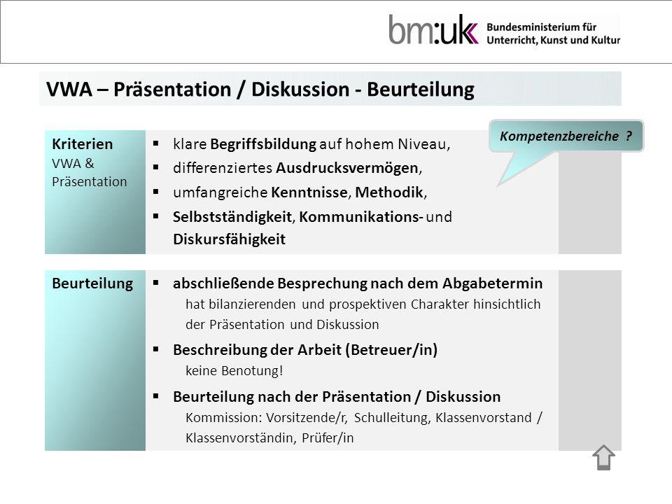 VWA – Präsentation / Diskussion - Beurteilung