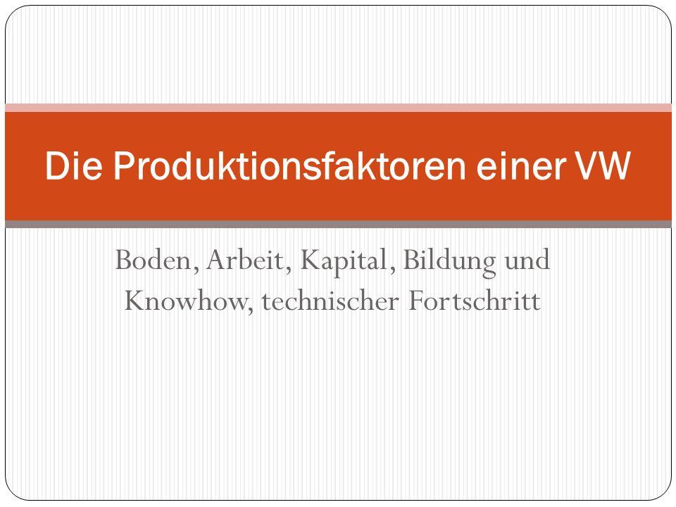 Die Produktionsfaktoren einer VW