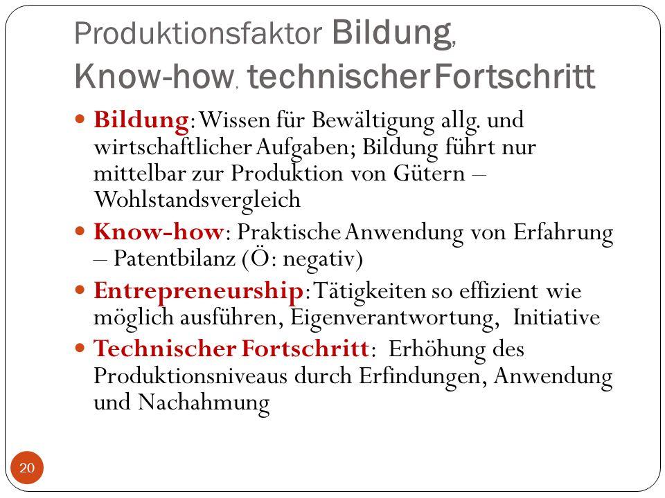 Produktionsfaktor Bildung, Know-how, technischer Fortschritt