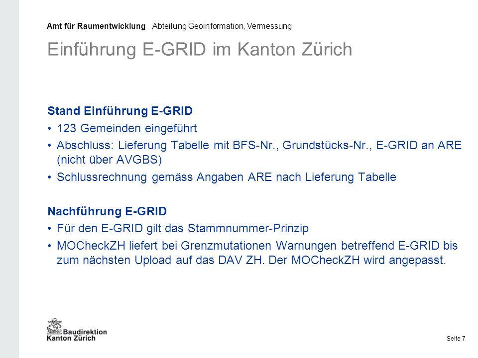 Einführung E-GRID im Kanton Zürich