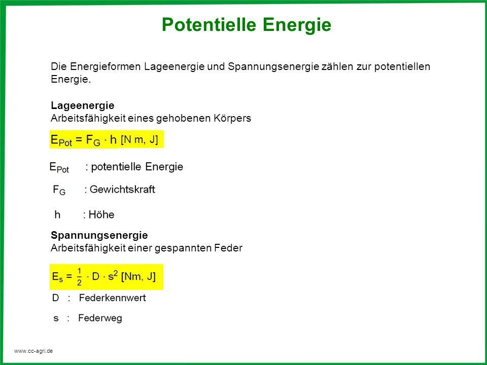 Potentielle Energie Die Energieformen Lageenergie und Spannungsenergie zählen zur potentiellen Energie.