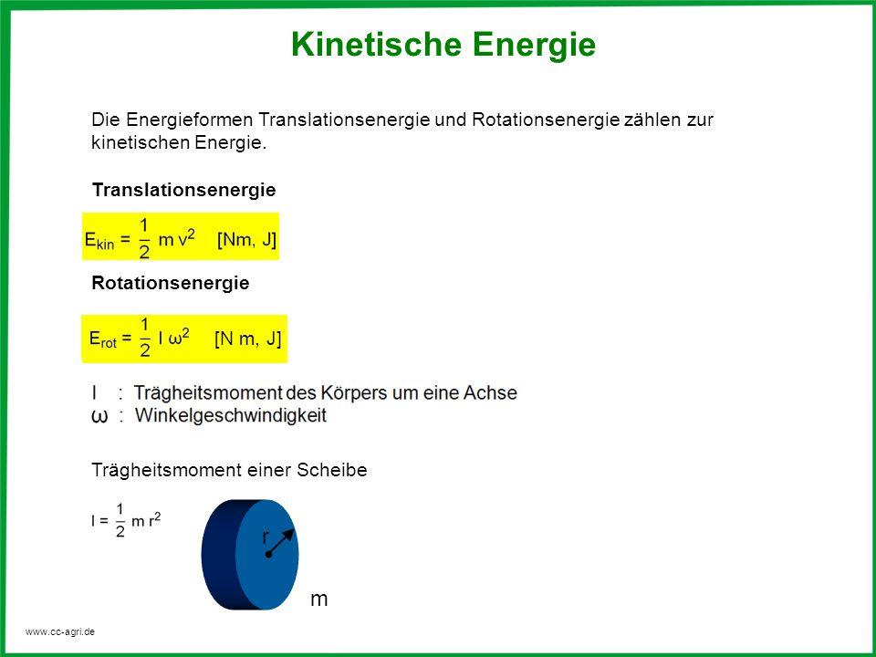Kinetische Energie Die Energieformen Translationsenergie und Rotationsenergie zählen zur kinetischen Energie.