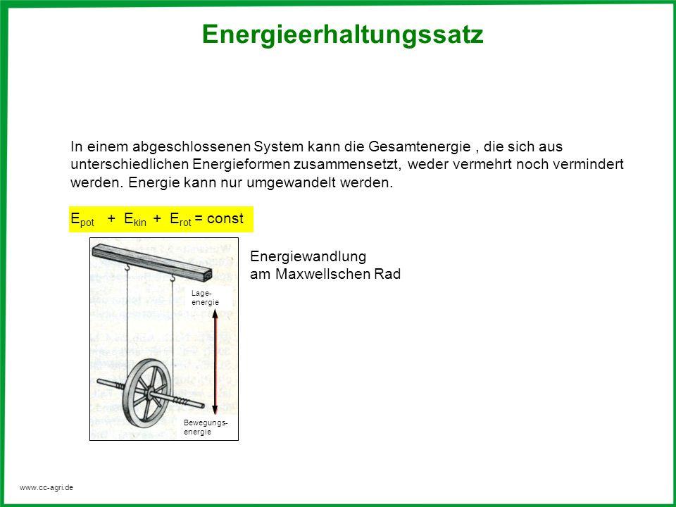 Energieerhaltungssatz
