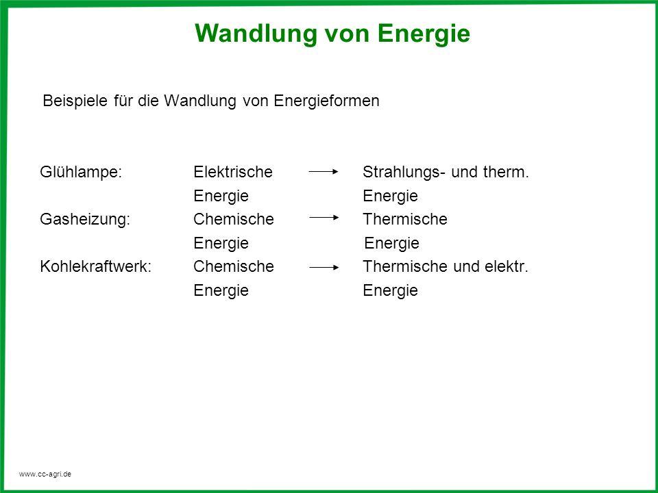 Wandlung von Energie