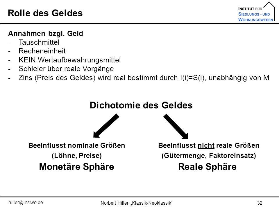 Dichotomie des Geldes Monetäre Sphäre Reale Sphäre