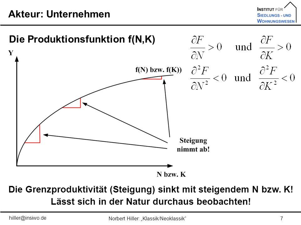 Die Produktionsfunktion f(N,K)