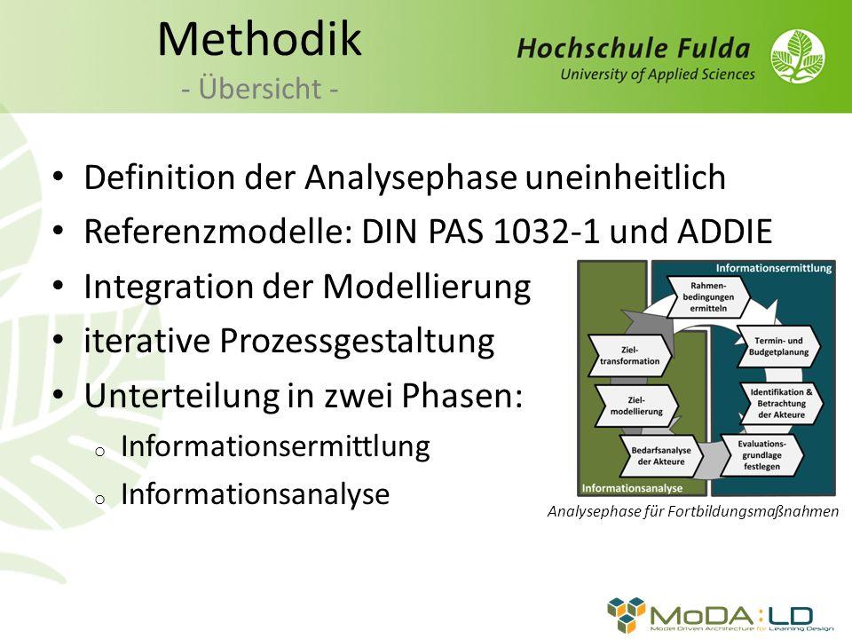Methodik - Übersicht - Definition der Analysephase uneinheitlich