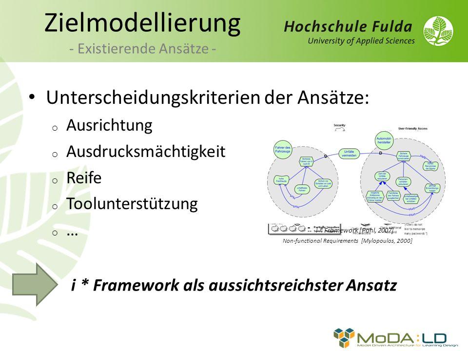 Zielmodellierung - Existierende Ansätze -