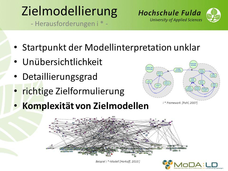 Zielmodellierung - Herausforderungen i * -