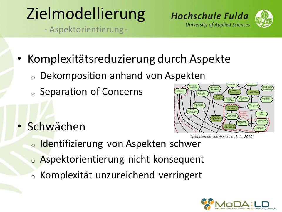 Zielmodellierung - Aspektorientierung -