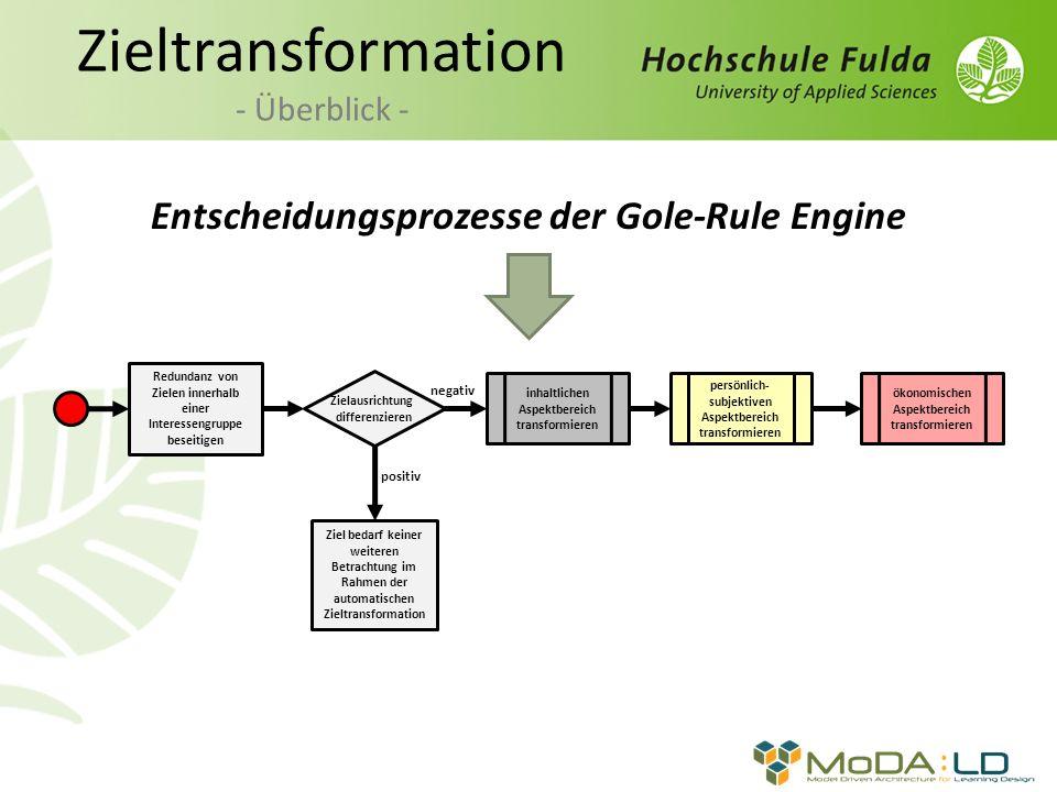 Zieltransformation - Überblick -