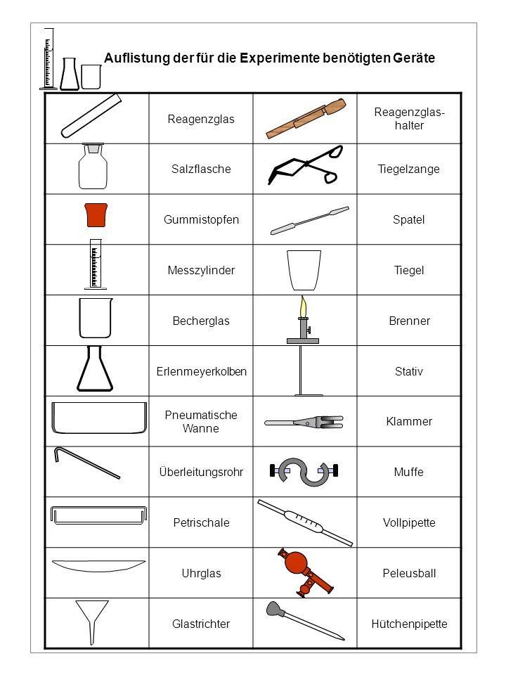 Auflistung der für die Experimente benötigten Geräte Reagenzglas