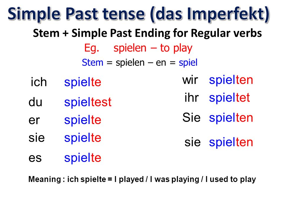 Simple Past tense (das Imperfekt)