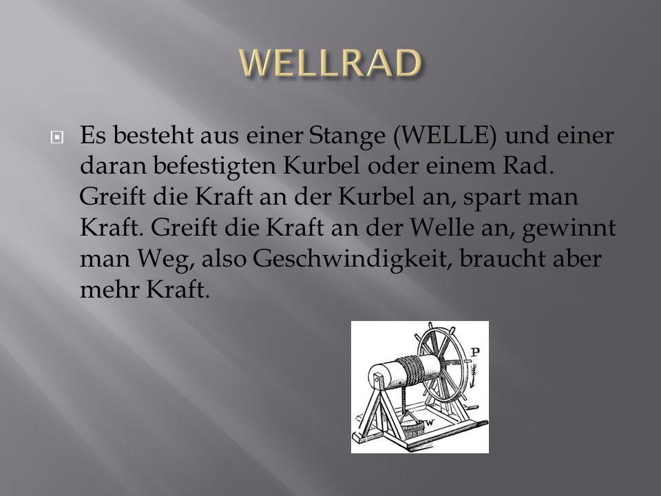 WELLRAD