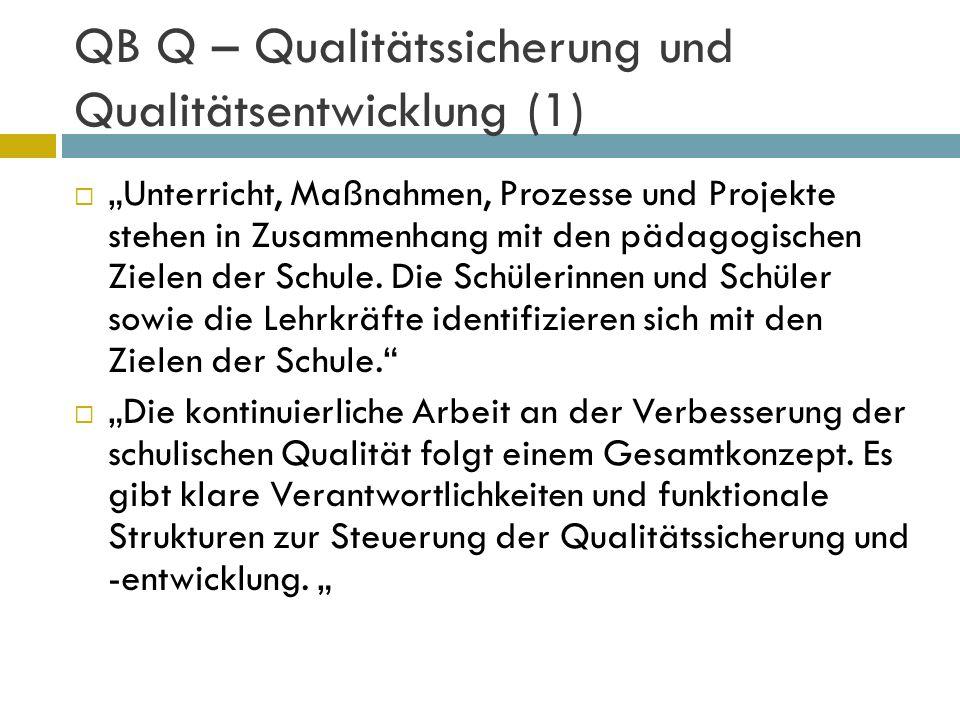QB Q – Qualitätssicherung und Qualitätsentwicklung (1)