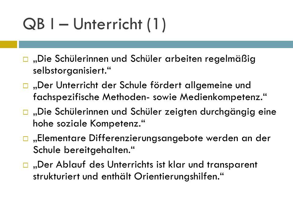 """QB I – Unterricht (1) """"Die Schülerinnen und Schüler arbeiten regelmäßig selbstorganisiert."""
