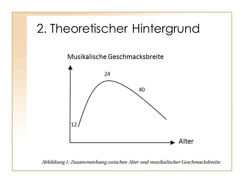 2. Theoretischer Hintergrund