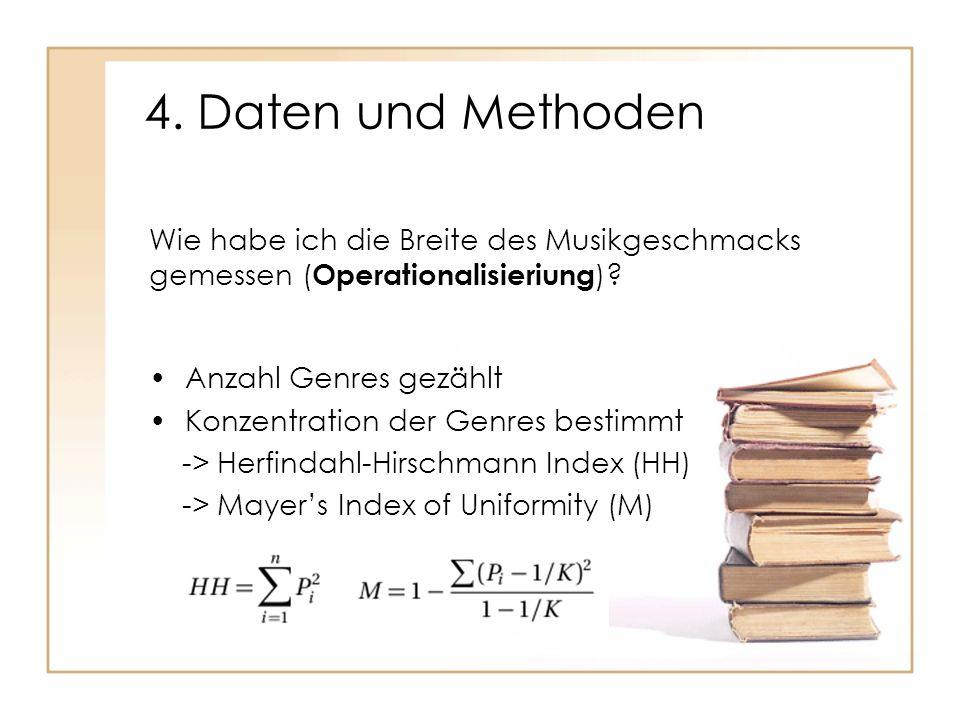 4. Daten und Methoden Anzahl Genres gezählt. Konzentration der Genres bestimmt. -> Herfindahl-Hirschmann Index (HH)