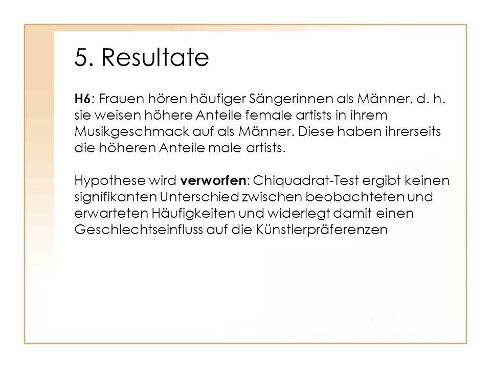 5. Resultate