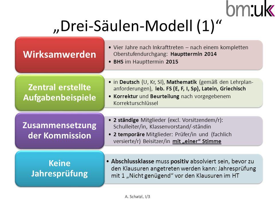 """Drei-Säulen-Modell (1)"