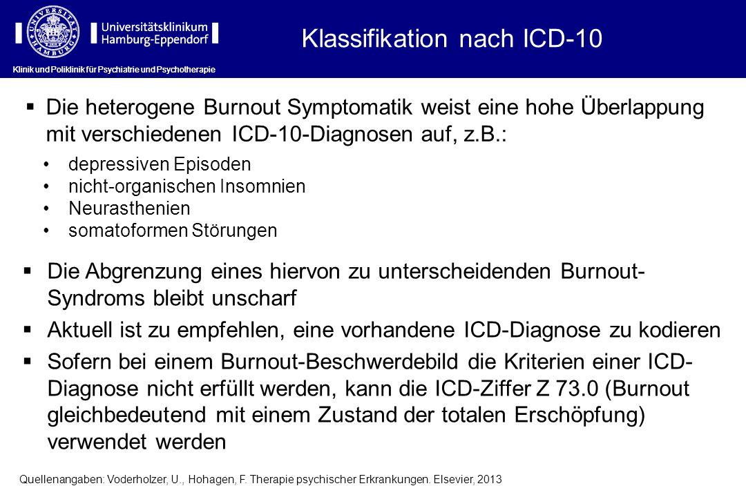Klassifikation nach ICD-10