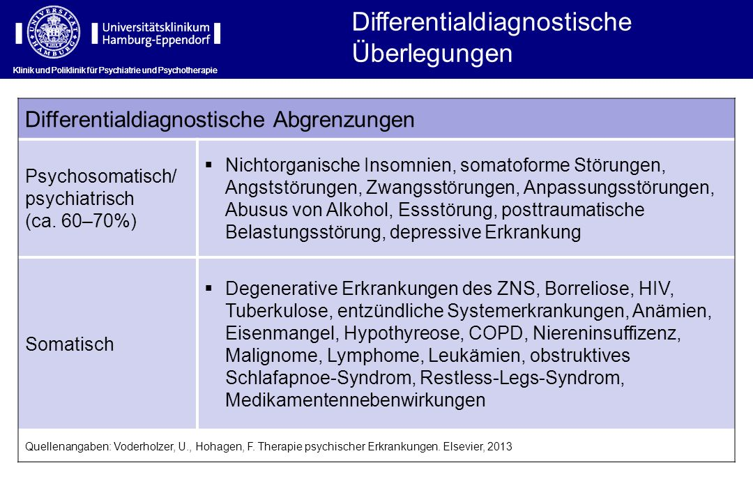 Differentialdiagnostische Überlegungen